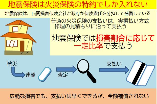 損害保険 株式会社アルファ・ファイヴ(公式ホームページ)